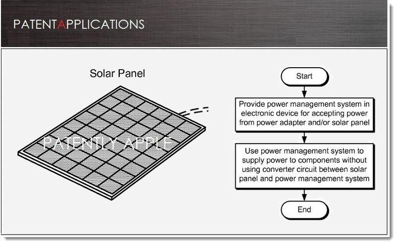 1. Cover - Apple invents solar panel for power mgmt system