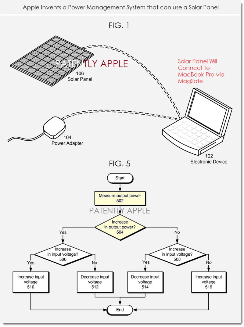 2. Apple patent figs 1 and 5 - Power Mgmt System using Solar Panel
