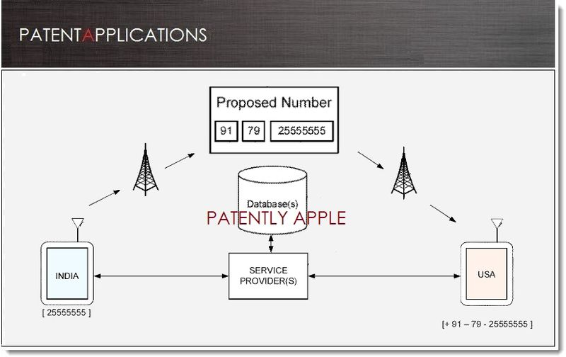 1. Cover - Apple patent for auto adjusting bus card exchanges