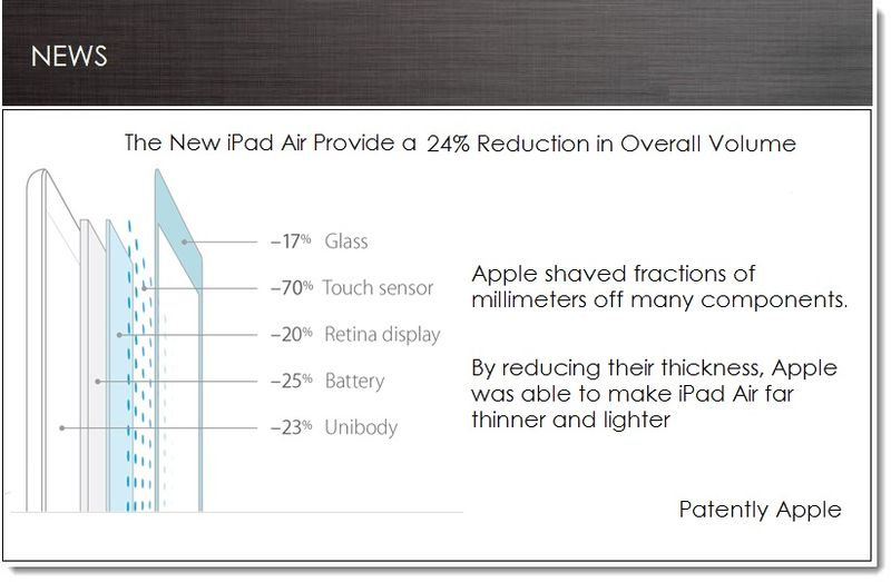 1. Cover - Apple's iPad Air - thinner, lighter ...
