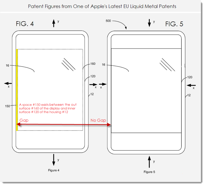 3. EU Apple patent Oct 31, 2013 figs 4 & 5 liquid metal
