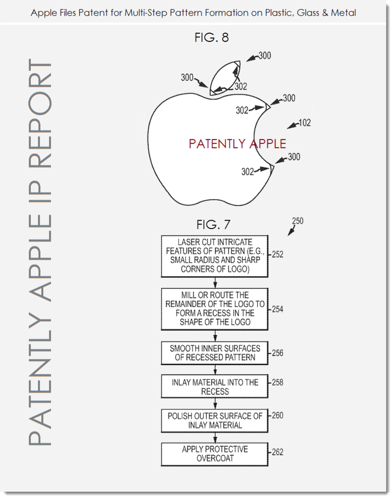 7. Apple patent filing for multi-step pattern formation