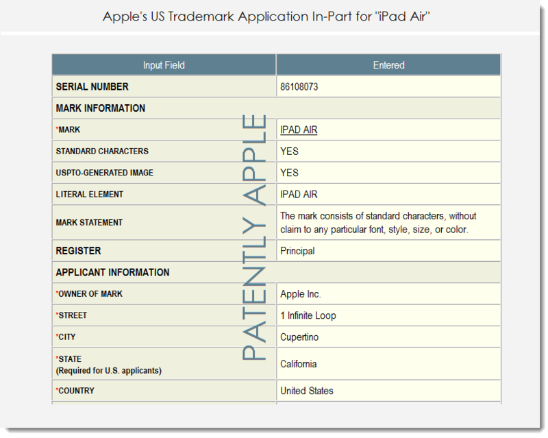 2. Apple's US Trademark Application in-part for iPad Air