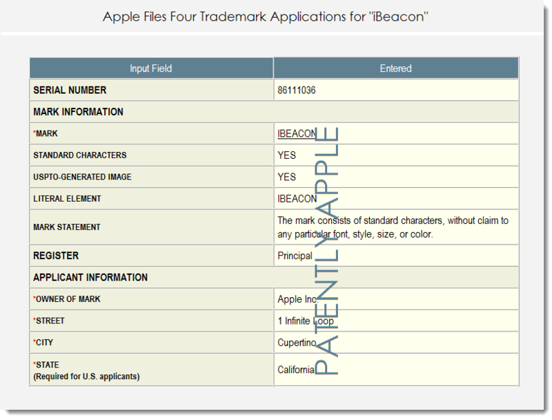 2. Apple TM application in-part for iBeacon