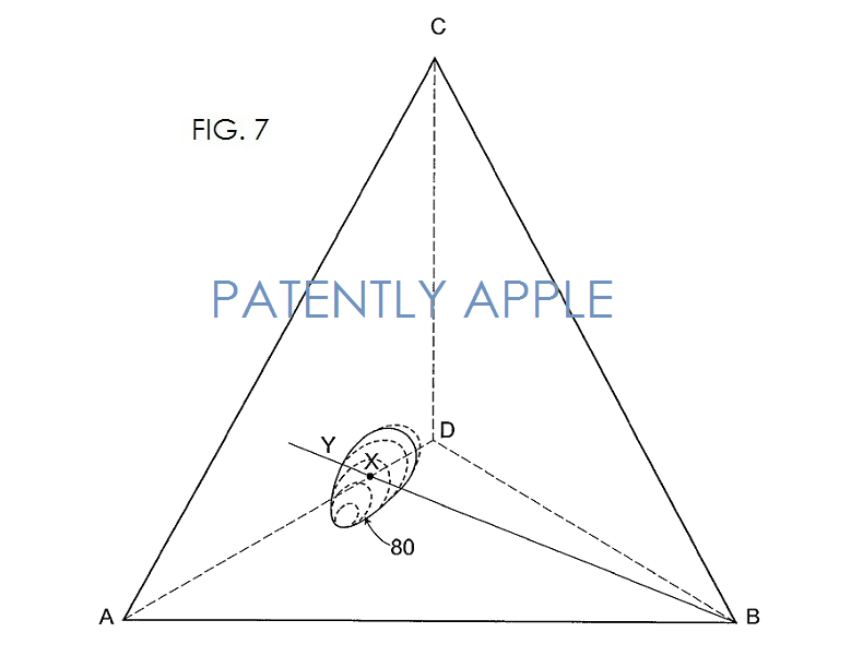 6. Apple patent fig. 7 liquidmetal - a quaternary phase diagram