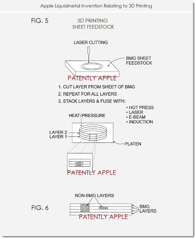 4. Apple liquidmetal invention re 3D printing figs .5,6