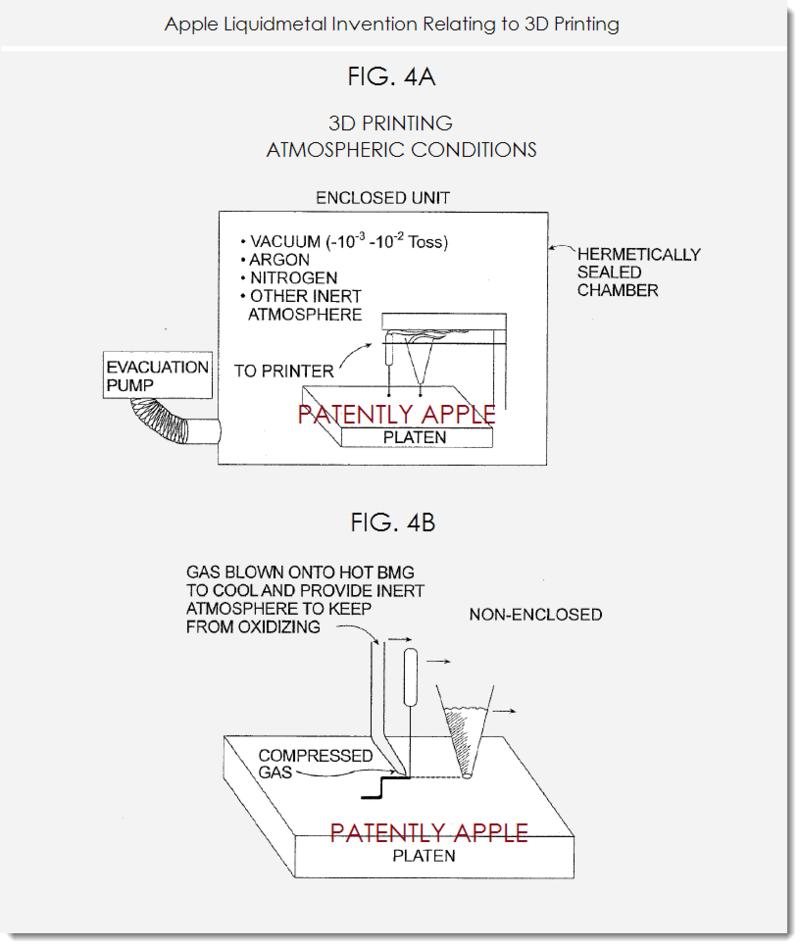 3. Apple liquidmetal invention re 3D printing fig. 4a, b