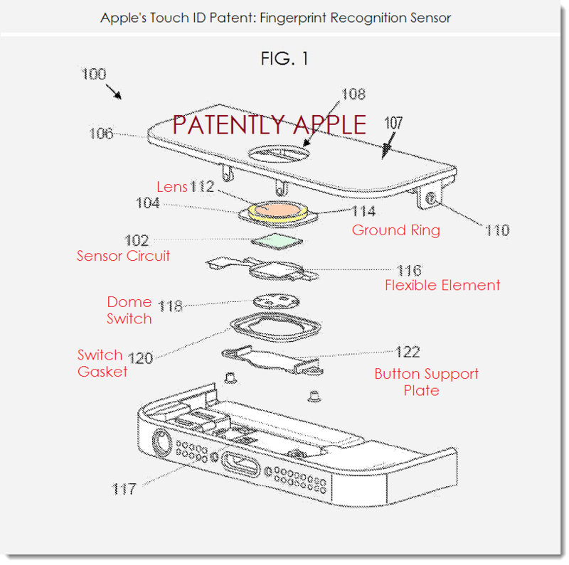 2. Apple Touch ID fingerprint recognition sensor