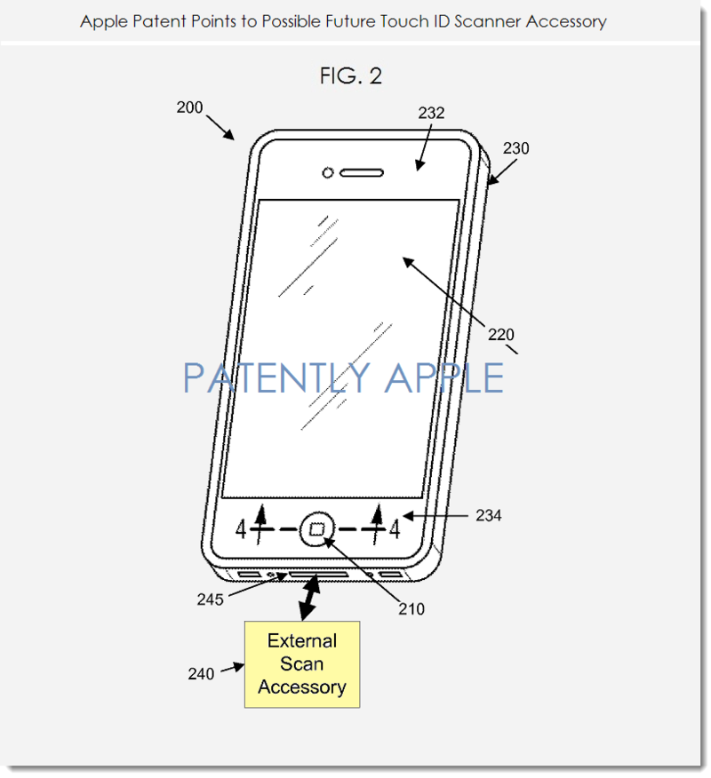 4. Apple patent fig. 2 Possible Touch ID accessory contemplated