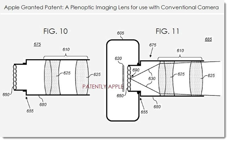 3. A Plenoptic imaging lens for conventional cameras