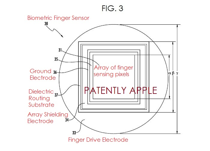 two new highly detailed iphone 5s touch id patents surface. Black Bedroom Furniture Sets. Home Design Ideas