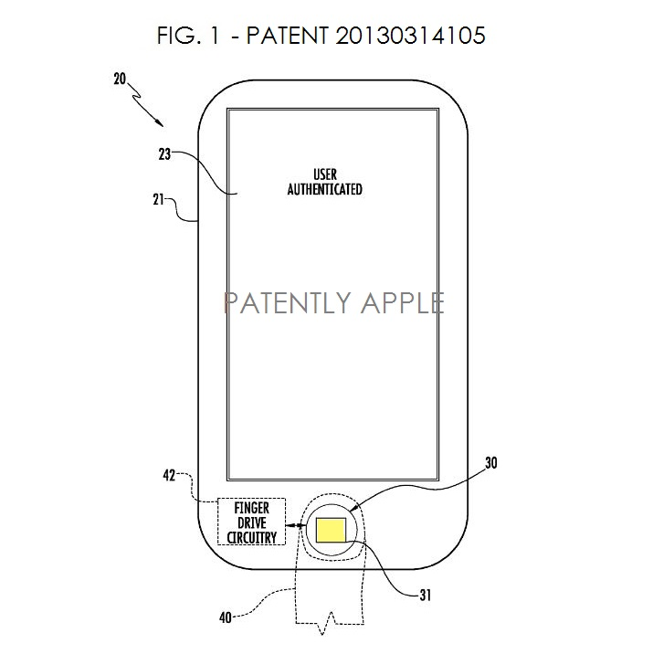 2. Apple Touch ID related patent 20130314105