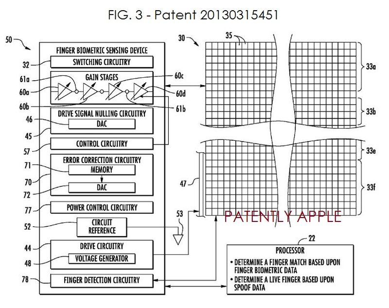 6. Apple patent fig. 3 From patent 20130315451