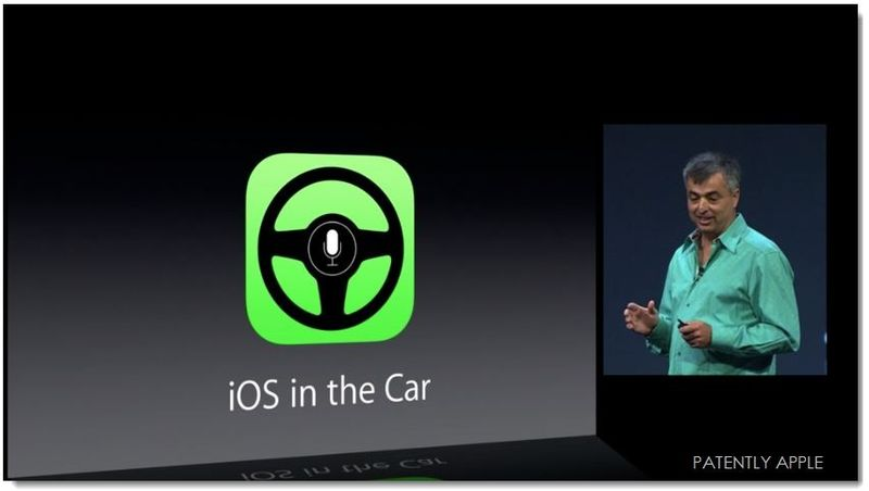 2. iOS in the Car