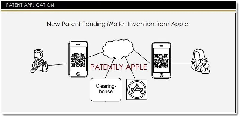 1. Cover - Apple - New iWallet invention from Apple