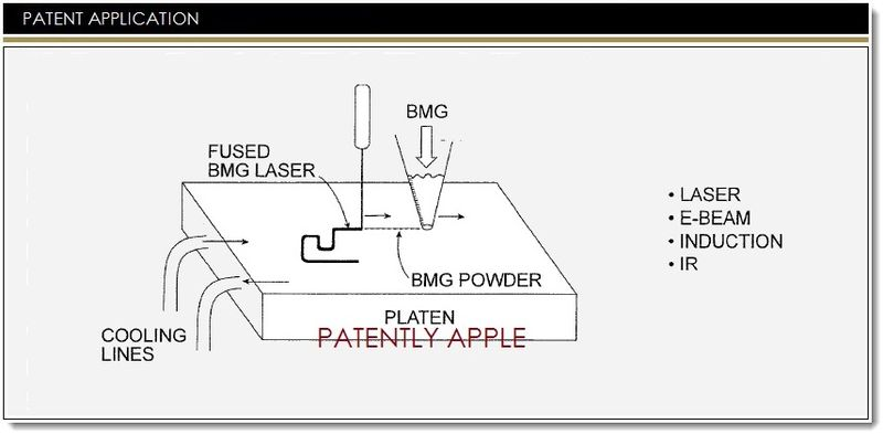 1. Cover - 5 Liquidmetal patents, Apple