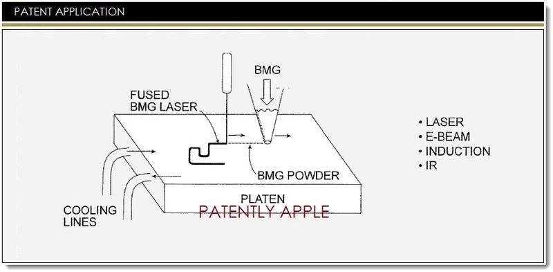 1. Cover - 5 Liquidmetal patents, Apple