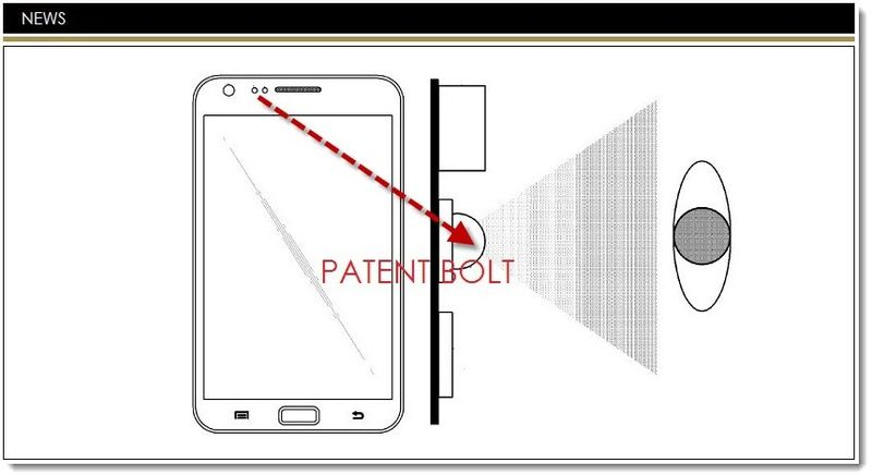 1. Cover - Samsung seeks patent for Retina Scanner for Galaxy Phones