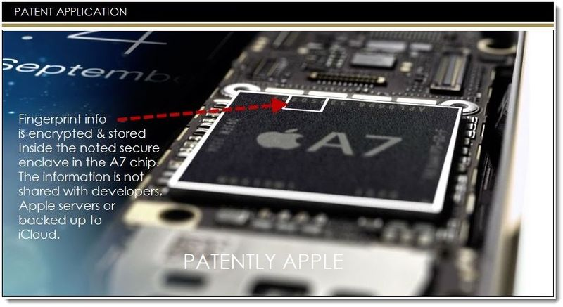 1. Apple - Cover - Patent Application - Secure Enclave