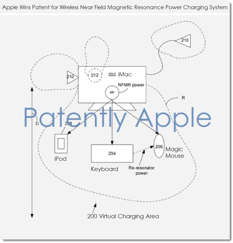 2. Apple wins patent for wireless charging system