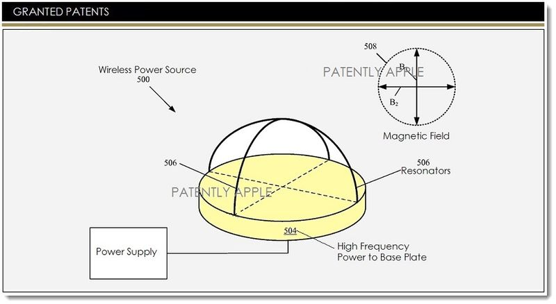 1. Apple granted patent for wireless charging system
