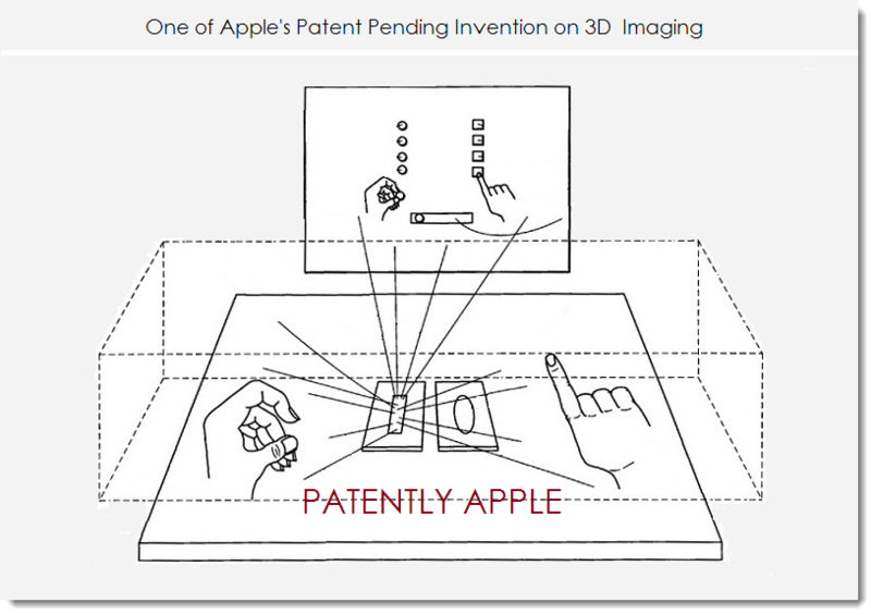 3. Apple patent figure of 3D imaging system