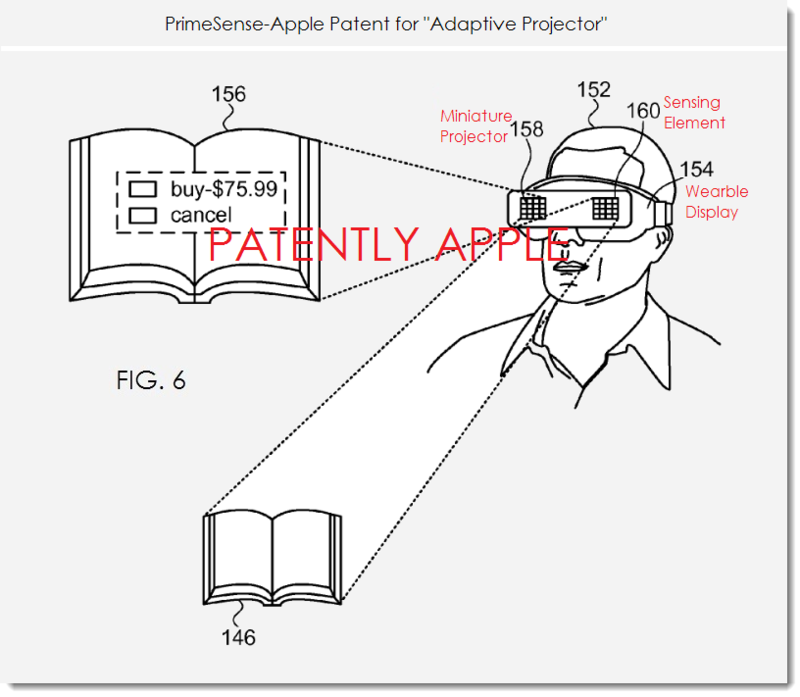 6. PrimeSense - Apple Patent for Adaptive Projector