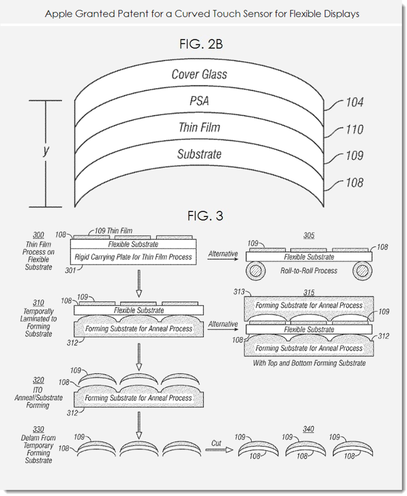 2. Apple curved touch sensor