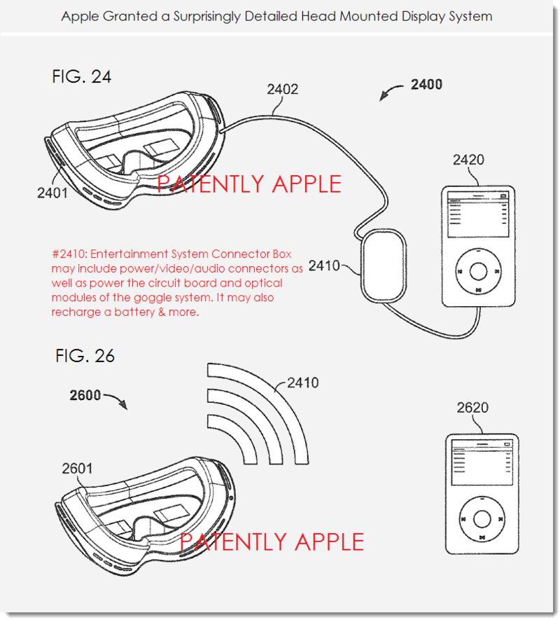 4a head mounted display patent figs 24 and 26
