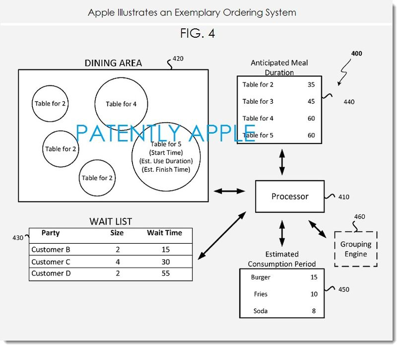 2. examplary ordering system - apple patent figure 4