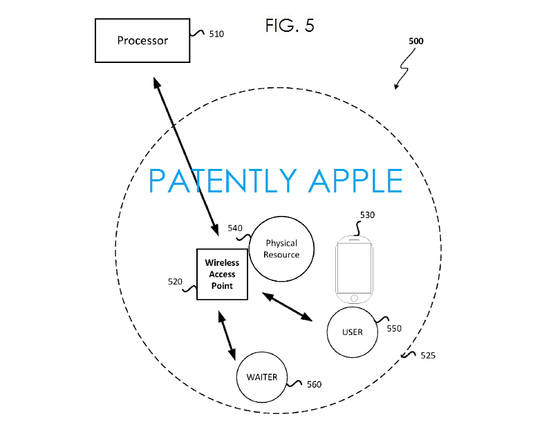 3. Apple reservation system patent fig. 5 exemplary ordering system