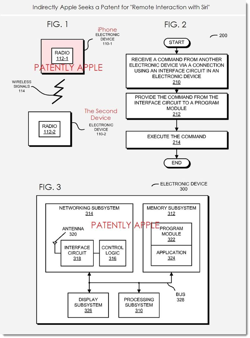 2. Apple seeks patent for remote interaction with Siri