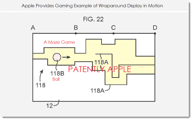 5. Apple Gaming Example of wraparound display