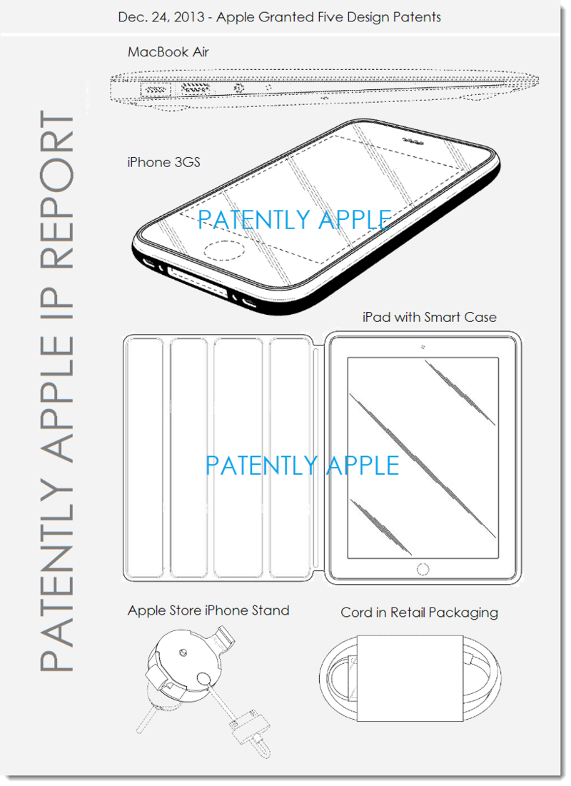 5. Apple granted 5 design patents Dec 24, 2013