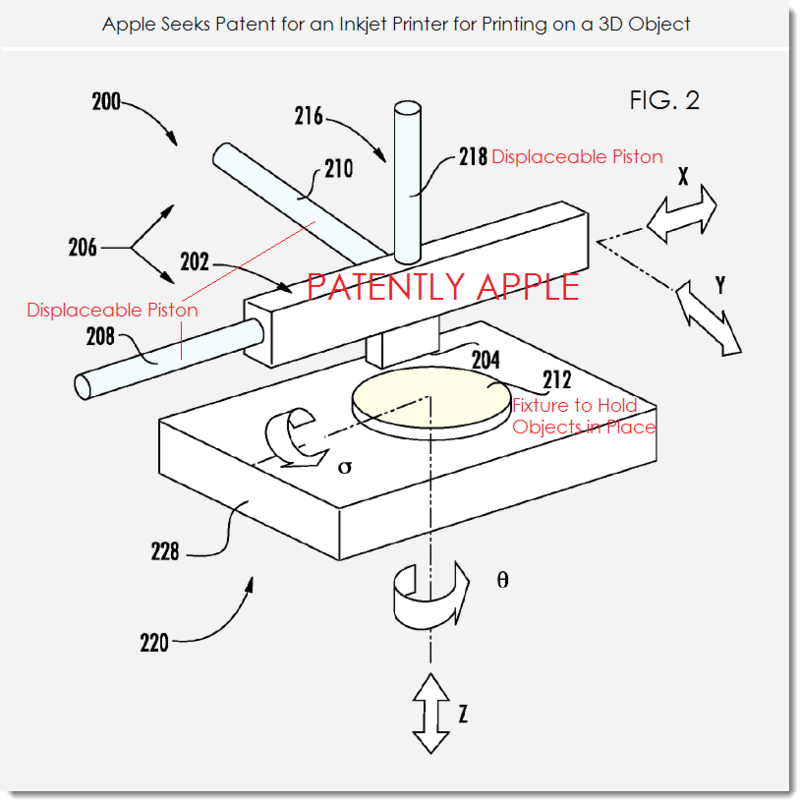 2. Apple seeks patent for inkjet printer for printing on a 3D object