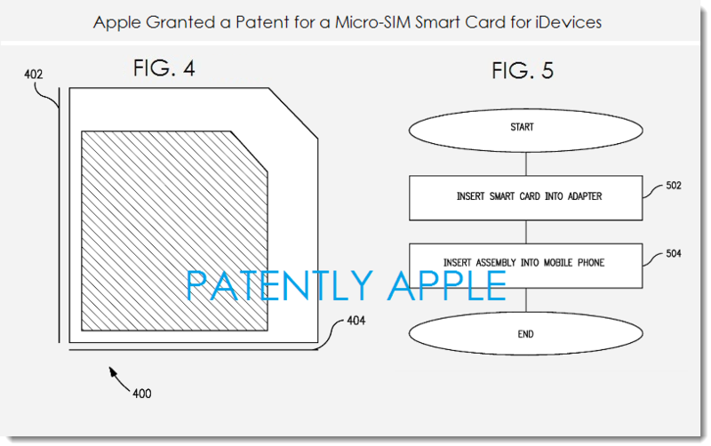 5. Apple granted a patent for micro-sim card for idevices