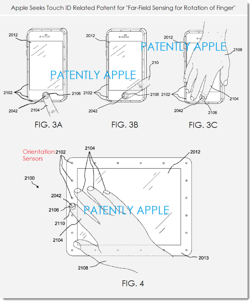 2. Apple Patent filing for far-field sensing for rotation of finger