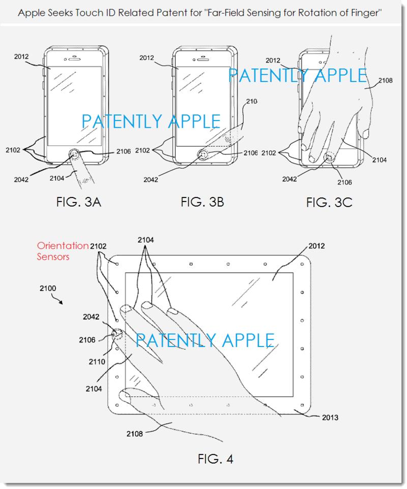 2. Apple Patent filing for far-field sensing for rotation of finger