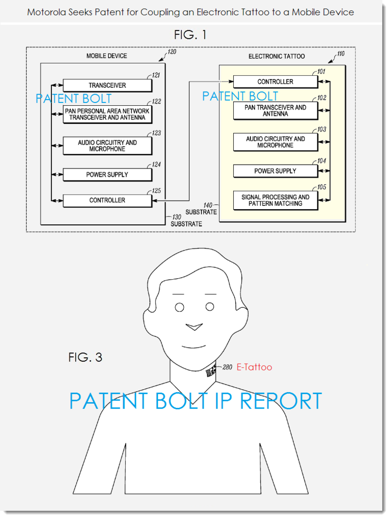 2. Moto patent figs 1 & 3 - e-tattoo related