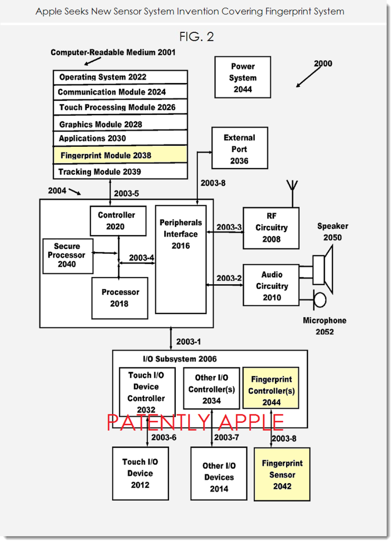 2. Apple patent filings for new sensor system