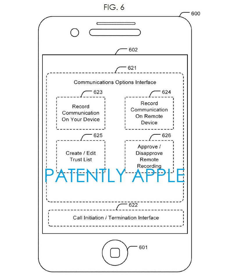 4A. Apple patent fig. 6 communcattions options interface