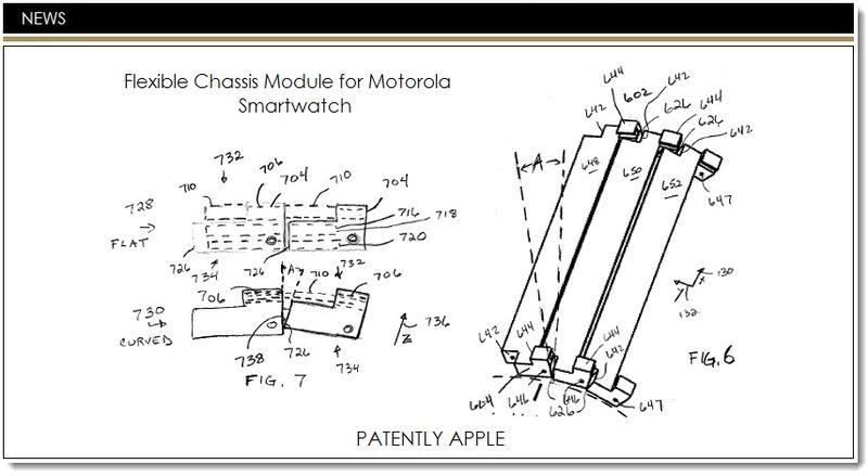 1. Cover, Moto patent figures 6 & 7