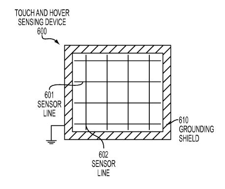 4. Touch and Hover sensing device