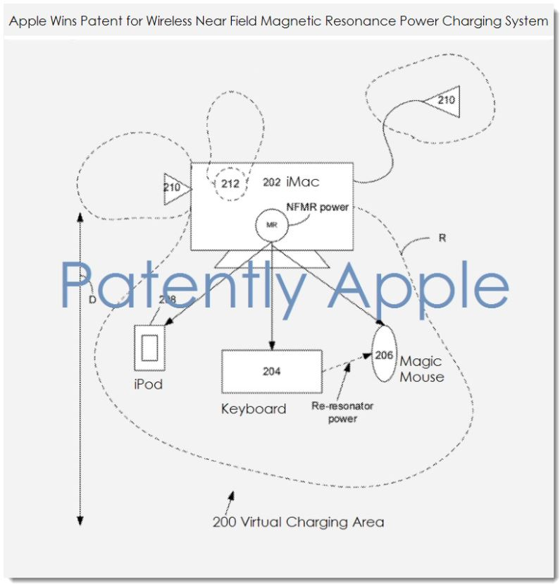 2. Apple granted patent for magnetic resonance 2013