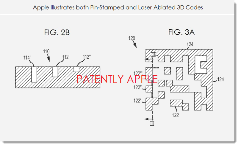 3. Apple invention anti-conterfitting - pin stamped & Laser ablated 3D codes