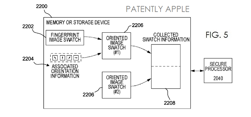 3. fingerprint image swatch system
