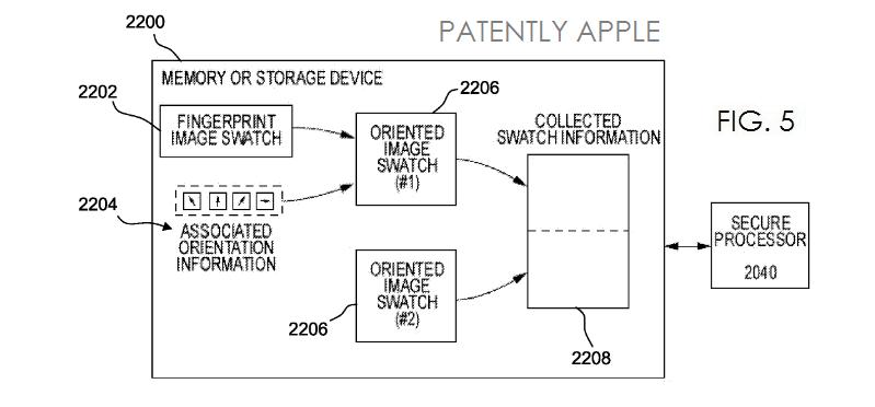 3. fingerprint image swatch system