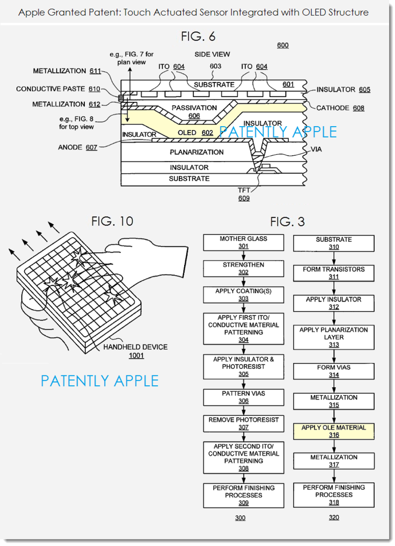 4. Apple granted patent figs. 3,6,10 - touch actuated sensor integrated with OLED Structure