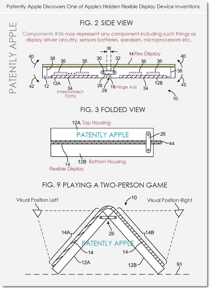 4. Apple patent filing for flex display devices