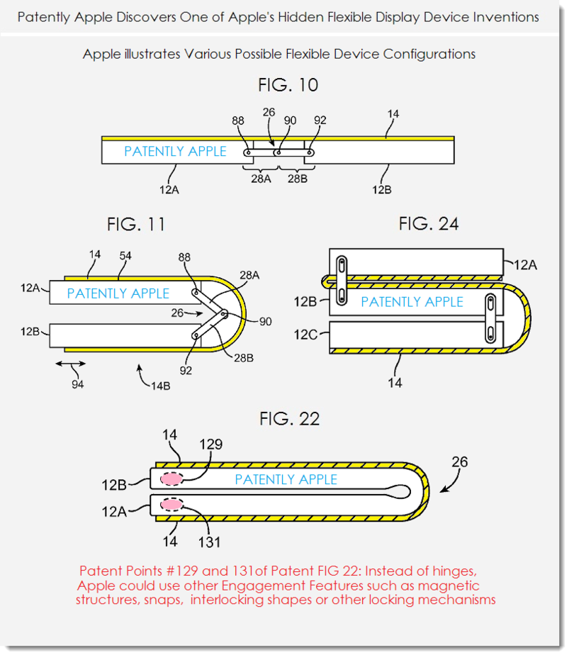 5. Apple patent - flexible display devices